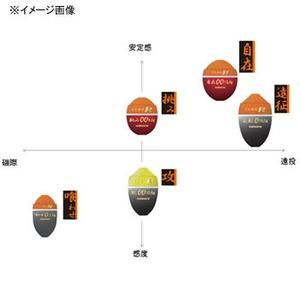 シマノ(SHIMANO) CORE R 攻 G3 マスカット 40923