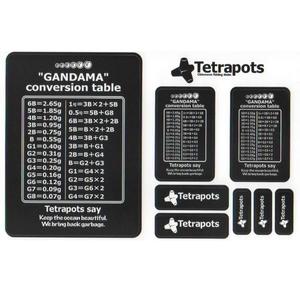 テトラポッツ(Tetrapots) Tetrapots ガンダマステッカー TPG-003