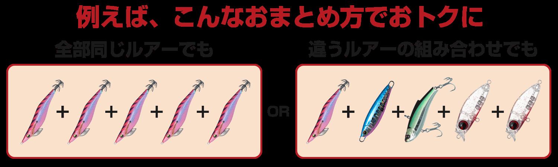 組み合わせ例のイメージ