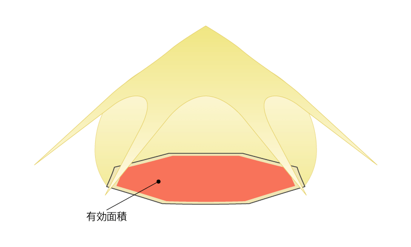 ハイランダー 蓮型テント NAGASAWA 400
